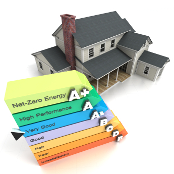 house with efficiency report card