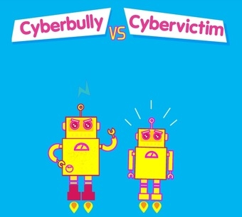 cyberbully infographic from quibly