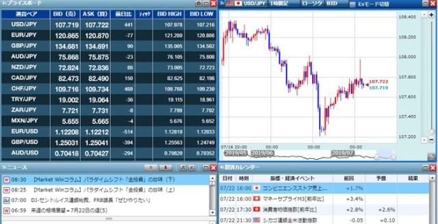 GMOクリック証券の取引画面