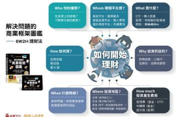 小賈讀書:《解決問題的商業框架圖鑑》
