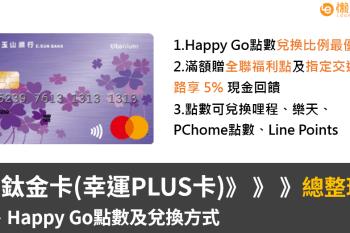 玉山鈦金卡(幸運PLUS卡)年費、Happy Go點數及現金回饋總整理