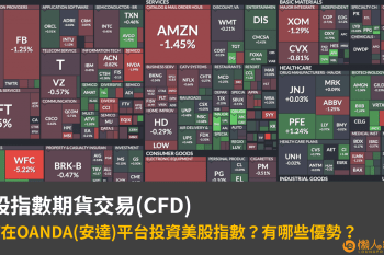 如何在OANDA(安達)平台投資美股指數期貨交易(CFD)?有哪些優勢?