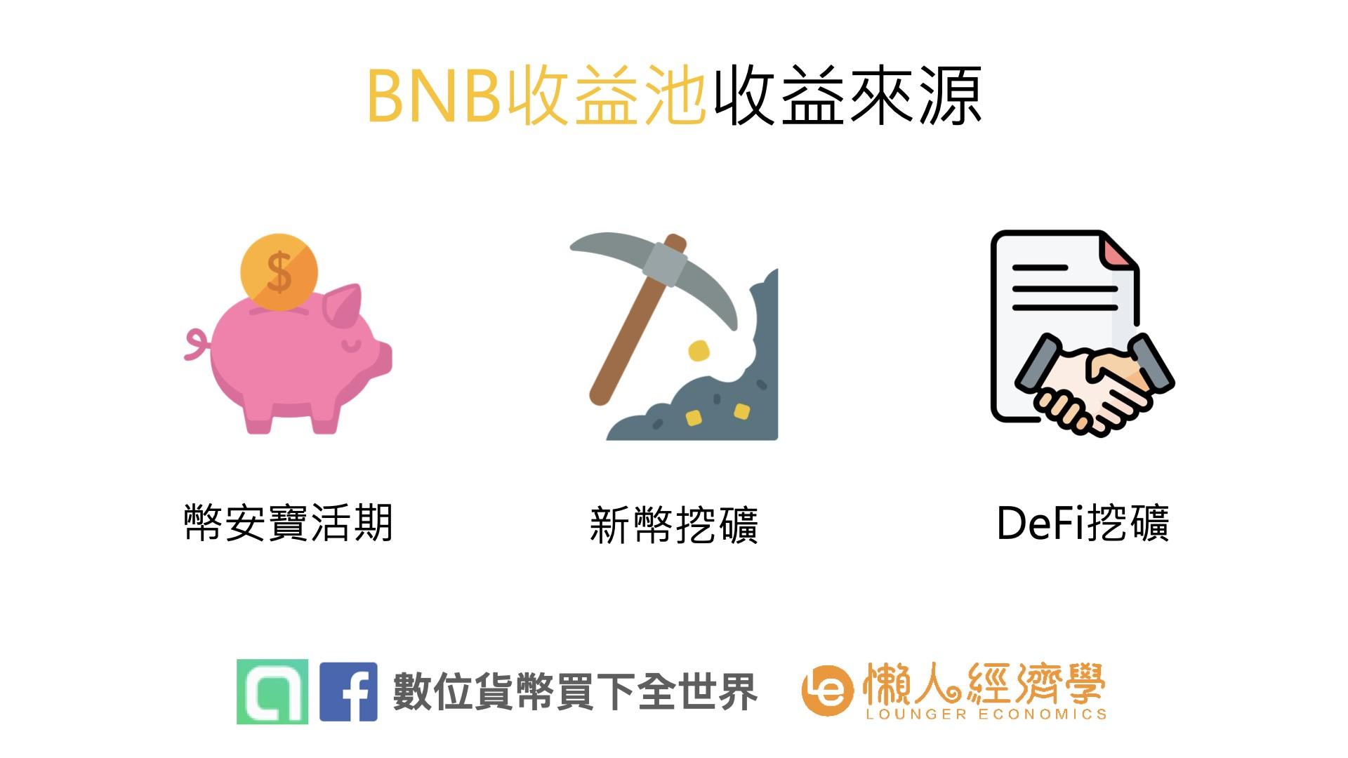 BNB收益池包含哪些項目:受益來源