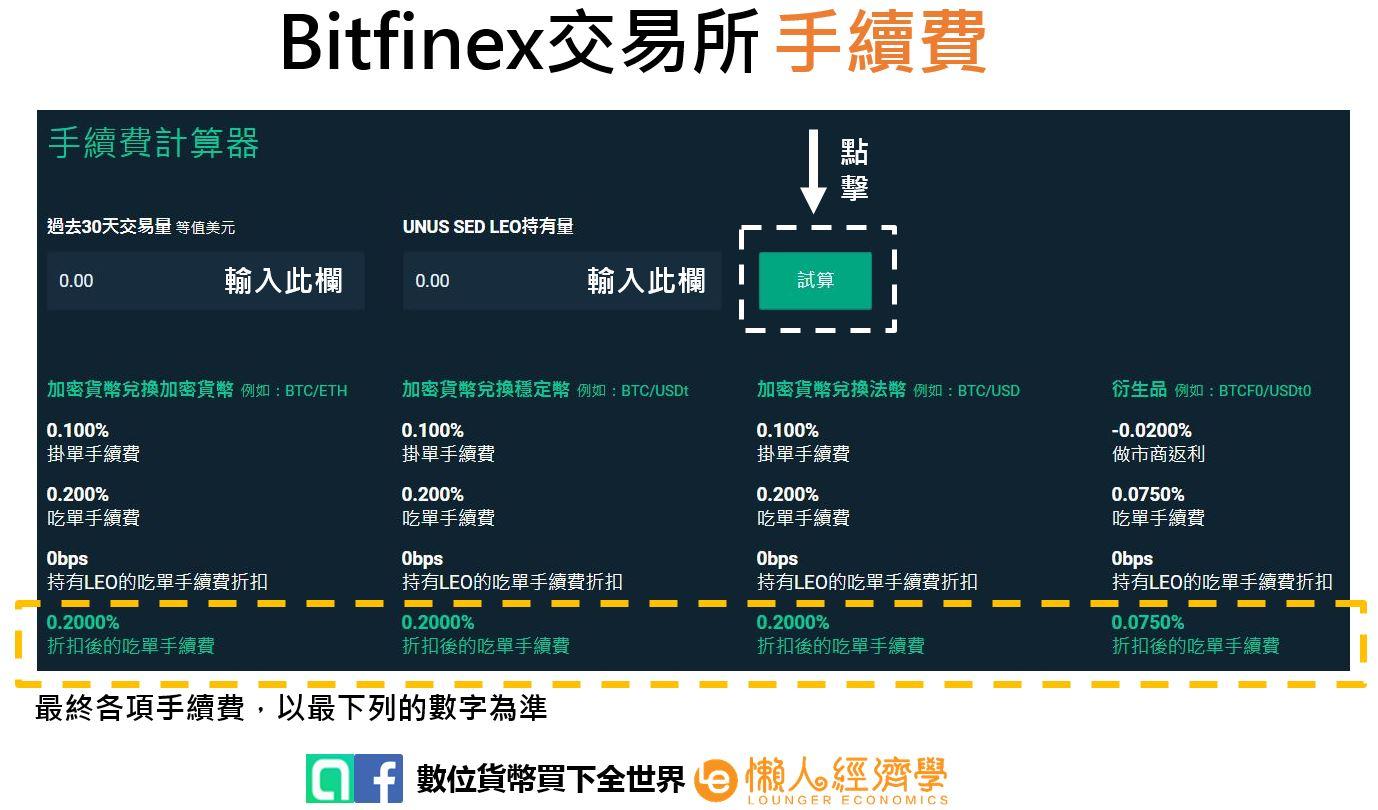 Bitfinex手續費3