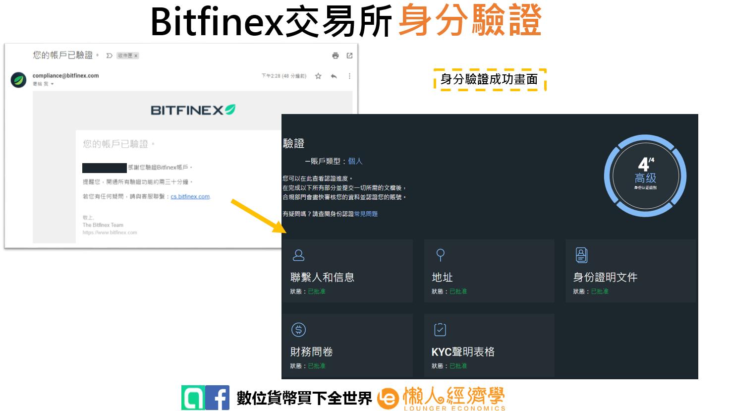 Bitfinex身分驗證16