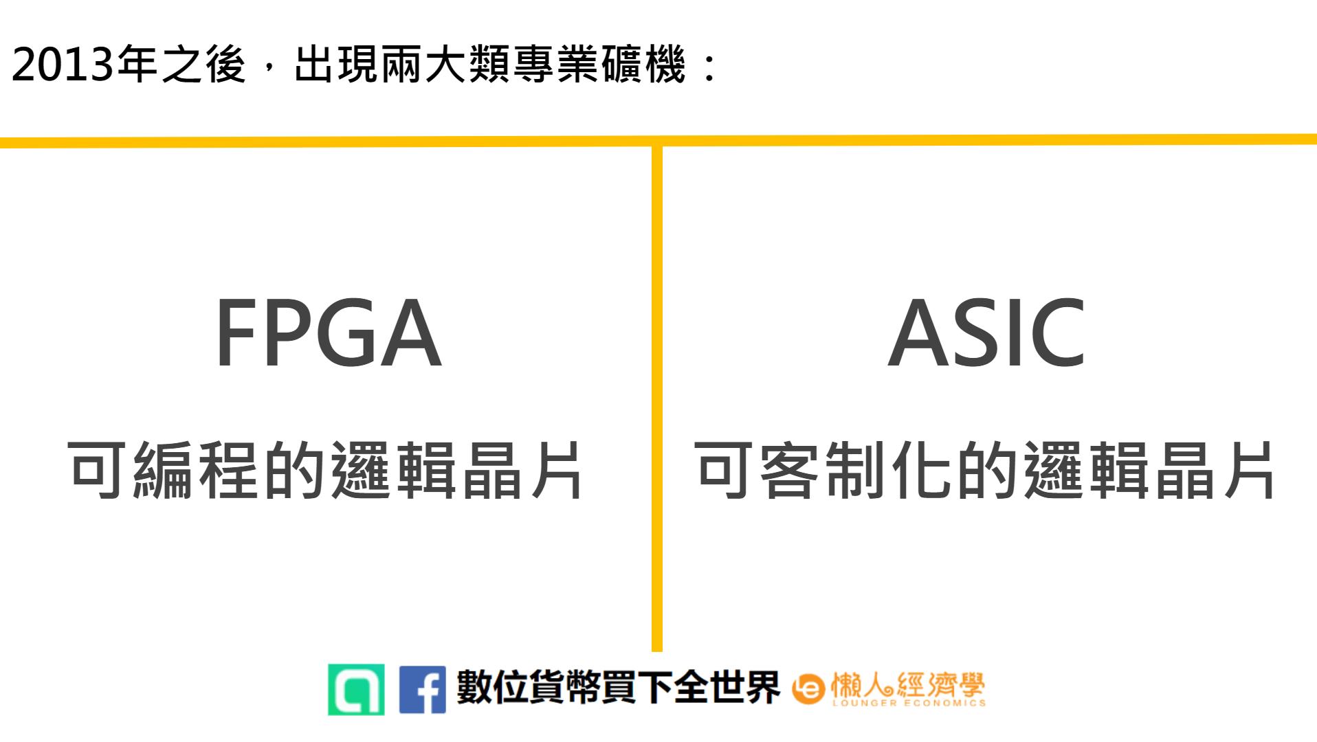 2013年之後,比特幣挖礦主要的礦機分為FPGA、ASIC這兩大類
