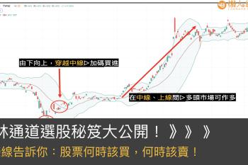 布林通道選股教學:三條線告訴你何時該買,何時該賣、壓力支撐位!