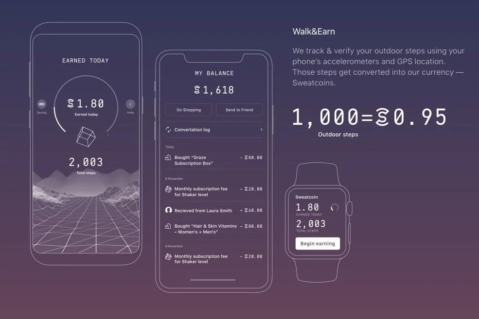 Make money just for WALKING with Sweatcoin!