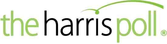 Harris poll