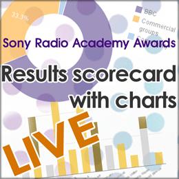 Sony Radio Awards - live results scorecard by Earshot Creative