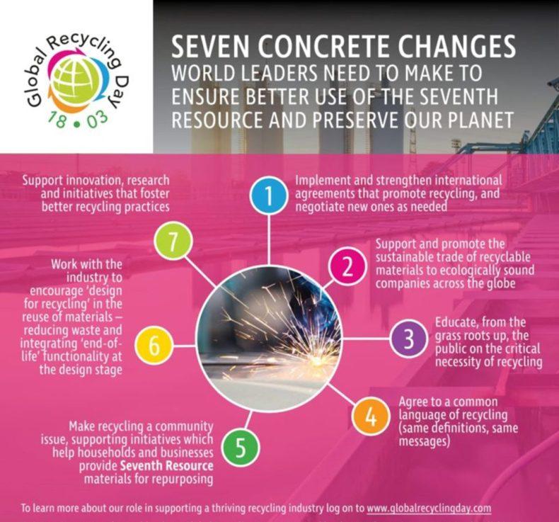 7 Concrete Changes