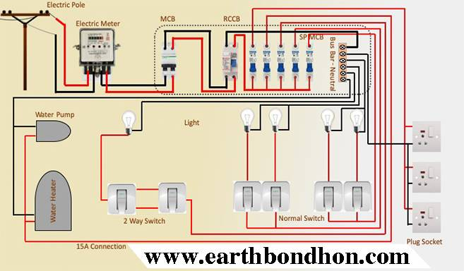 House Wiring Layout Pdf Complete, Domestic Wiring Diagram Pdf