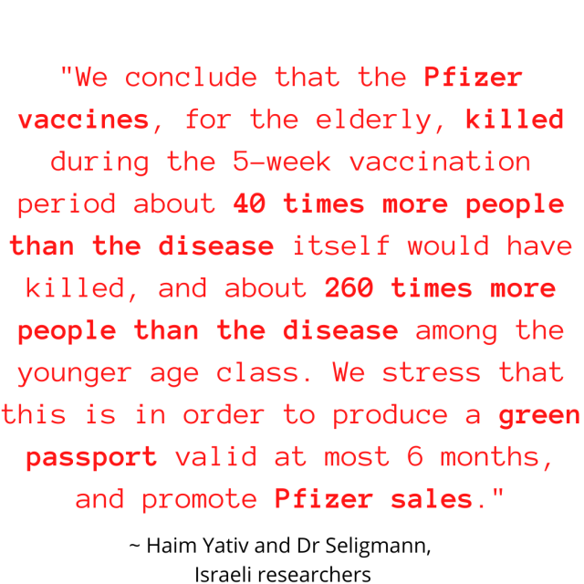 """""""We conclude that the Pfizer vaccines, for the elderly, killed during the 5-week vaccination period about 40 times more people than the disease itself would have killed, and about 260 times more people than the disease among the younger age class. We stress that this is in order to produce a green passport valid at most 6 months, and promote Pfizer sales."""" - Haim Yativ and Dr Seligmann, Israeli researchers"""