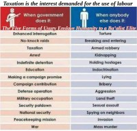 Usury is a one-sided extraction of the fruits of the labours of another, which has 5 basic forms:  Debt (the interest demand for the use of money)  Profit (the interest demanded for the use of capital)  Rental (the interest demanded for the use of infrastructure)  Taxation (the interest demanded for the use of your labour)  Ownership (the interest demanded for the use of land through the fiction of eminent domain)