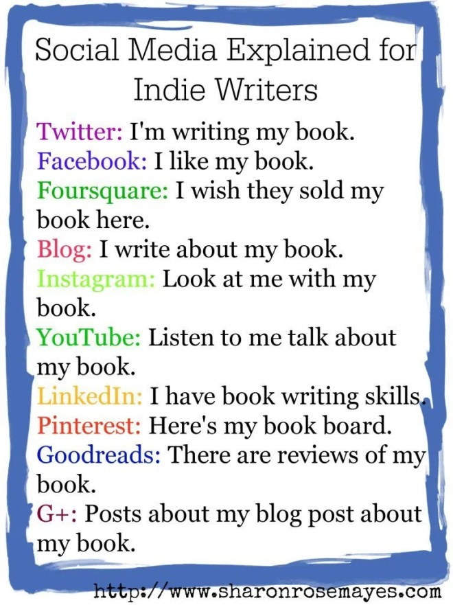 social-media-explained-for-indie-writers-767x1024