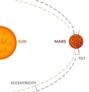 Mars Seasons