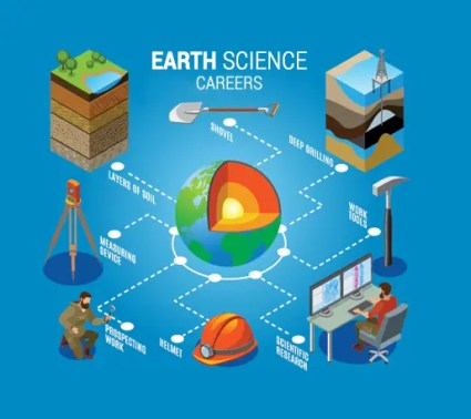 30 Environmental Science Careers: How To Be an Earth