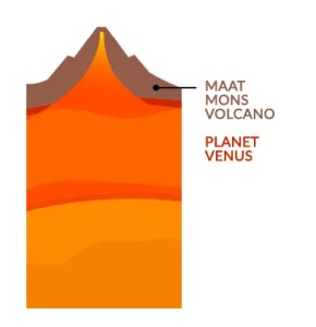 Venus Maat Mons