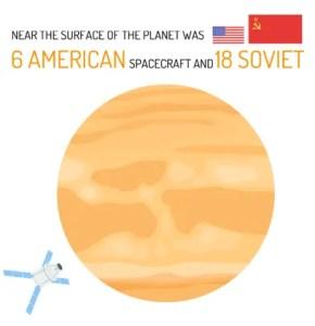 Venus Spacecraft