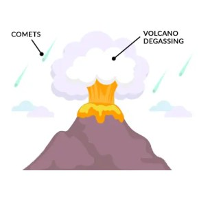 Volcano Degassing