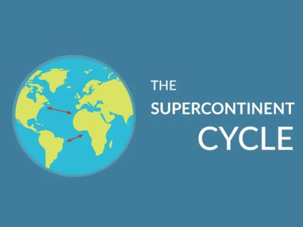 Supercontinent Cycle
