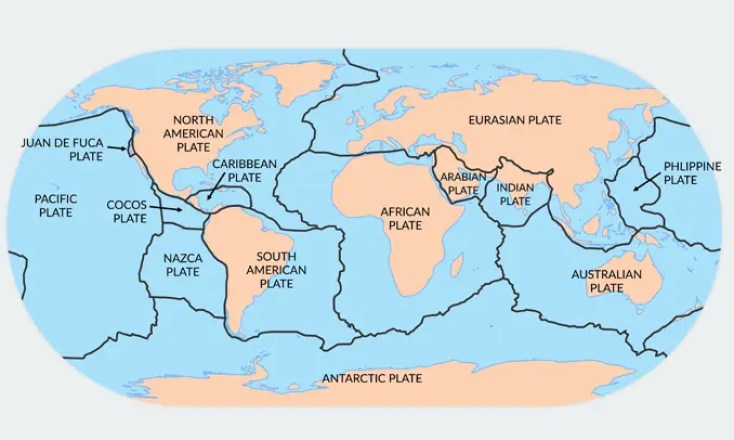 7 Major Tectonic Plates: The World's Largest Plate Tectonics