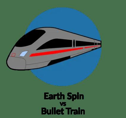 Earth Spin vs Bullet Train