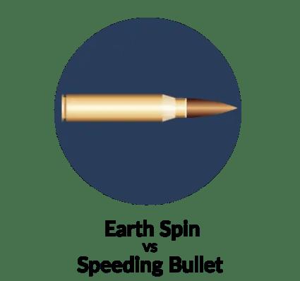 Earth Spin vs Bullet