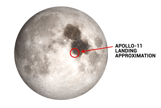 Apollo-11 Landing Site Approximation