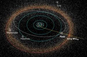 New-Horizons-trajectory-into-the-Kuiper-Belt-545x360