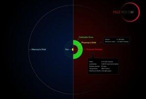 proxima-centauri-planet-compared-to-sun