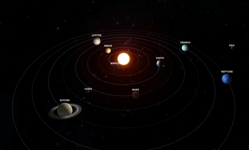 Wanderers: Our Expansion Into the Solar System – Earthly ...