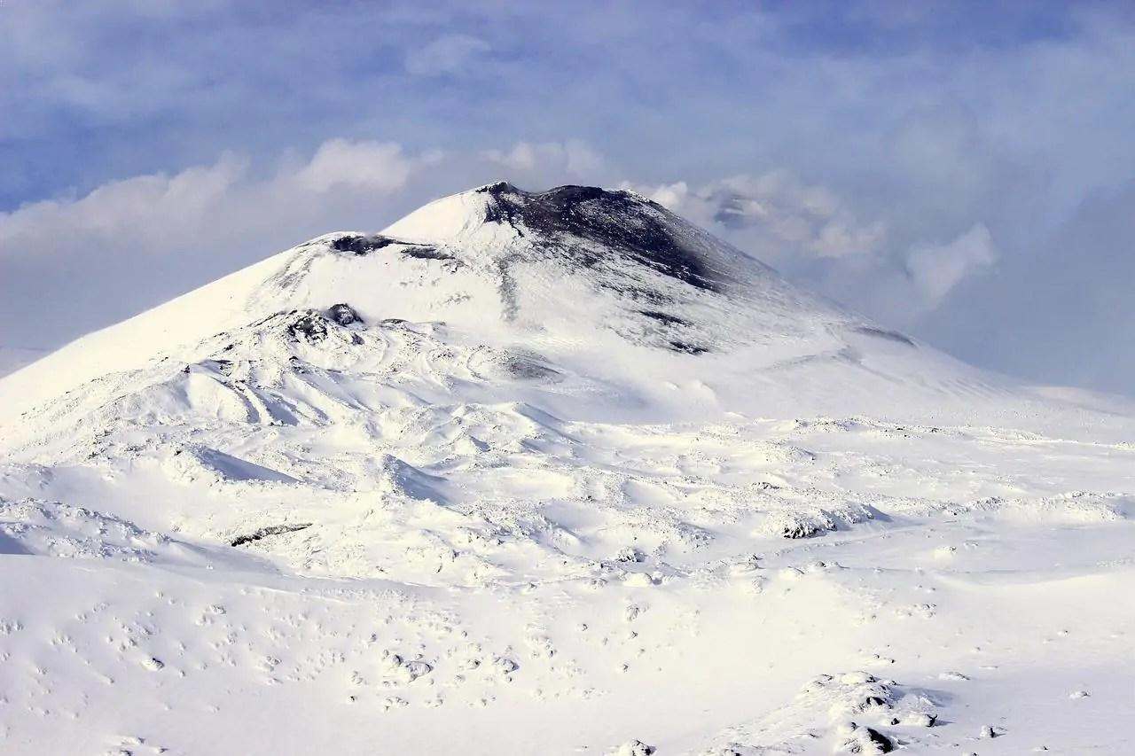 Mount etna basalt dating