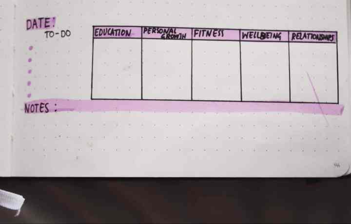 Simple Bullet Journal Daily Log Idea