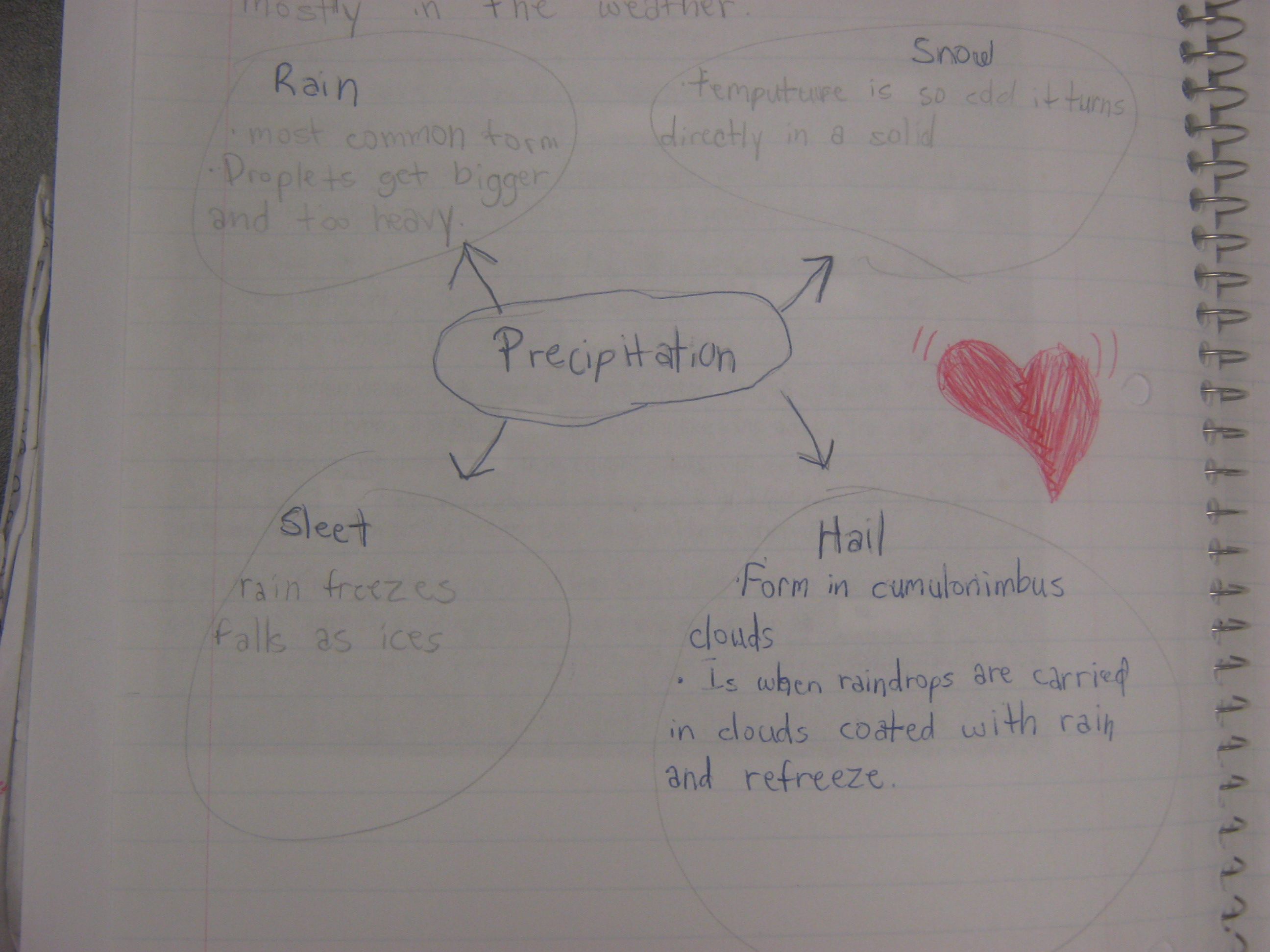 How Does Precipitation And Air Pressure Affect Weather