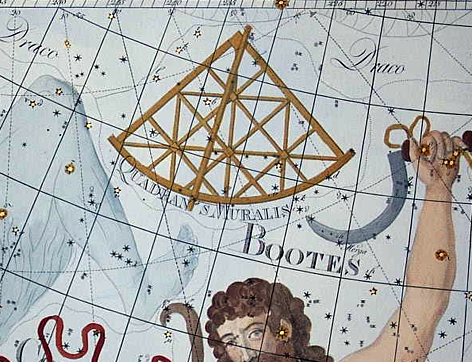 Antique antig of instrument like sextant on star field.