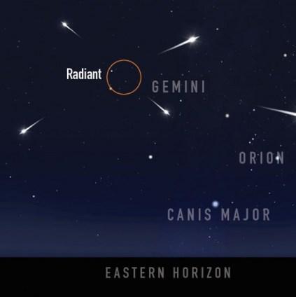 Geminid meteors best on December 13-14 | Tonight | EarthSky