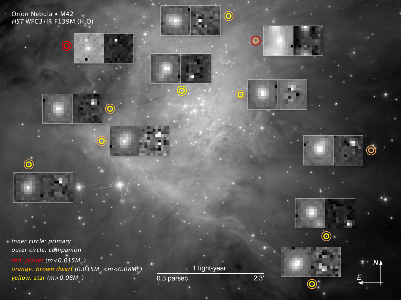 Starry space, with many objects circled and insets showing blown-up views next to them.