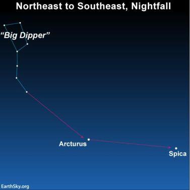 springtime-big-dipper-arcurus-spica.jpg
