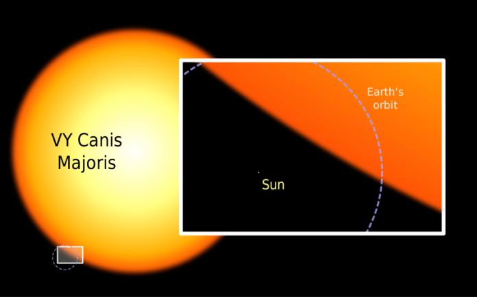 Large reddish star with rectangular inset showing tiny dot next to it with text annotations.