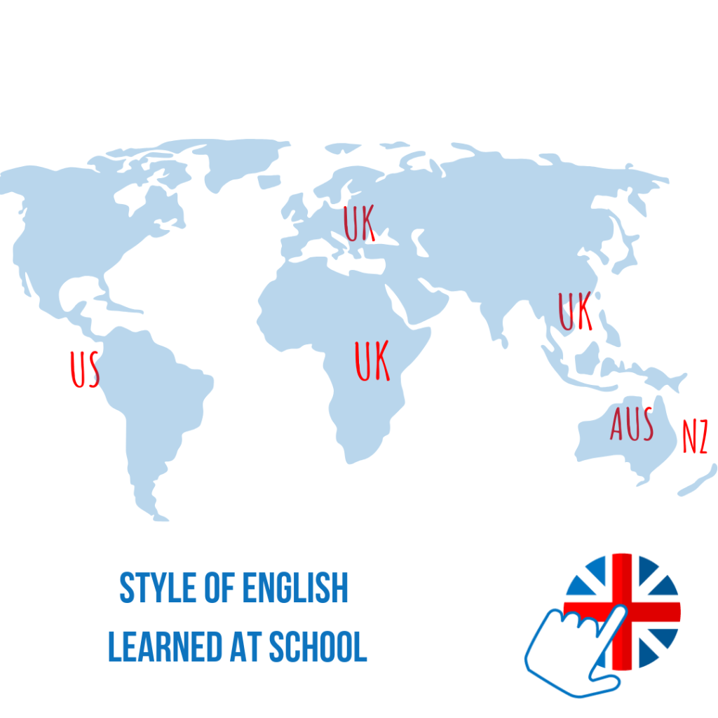 US and UK English for business