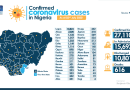Nigeria's COVID-19 Cases Cross 27,000 Mark With 626 New Infections