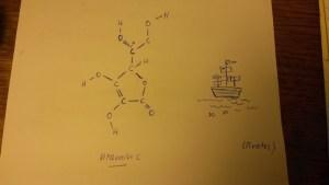 ascorbic acid chemical formula and a pirate ship