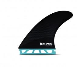 Futures R8 Legacy