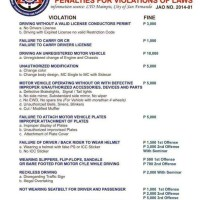 Revised List of LTO fines and penalties