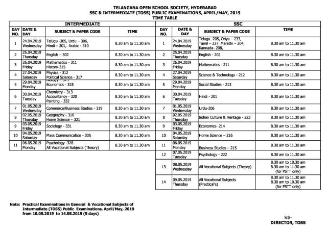 Telangana Open School Exam Time Table 2019