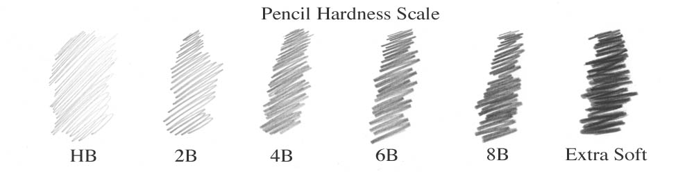 Pencil hardness for the bald eagle drawing