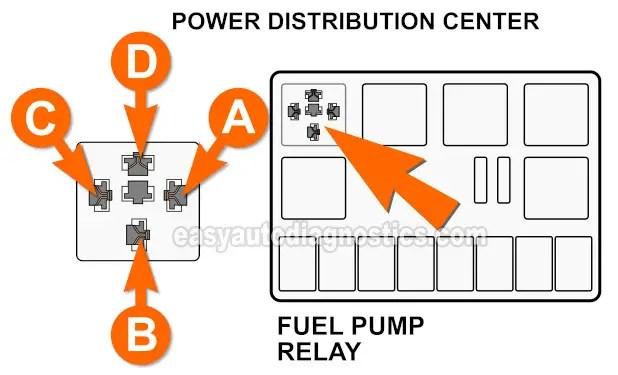 Fuel Pump Circuit Diagram (1994-1995 5.2L V8 Dodge Dakota