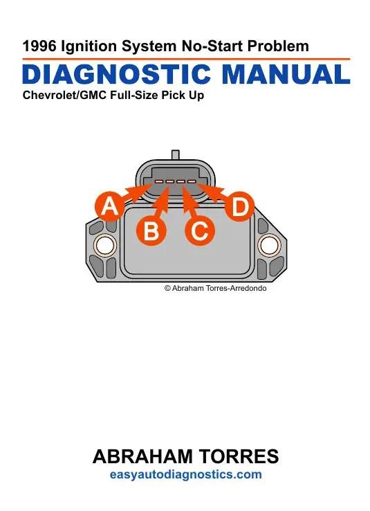 1999 gmc sierra ignition wiring diagram  center wiring