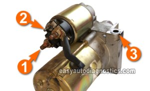 Part 2 How to Test the Starter Motor On the Car (Step by